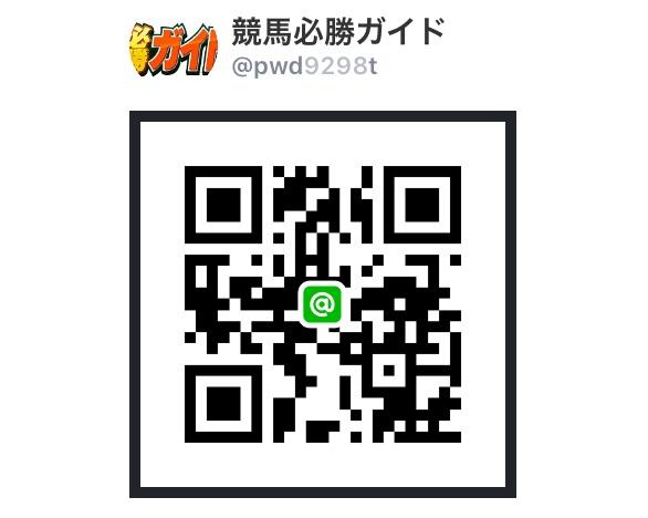 競馬必勝ガイドラインアットの口コミ・評判・評価