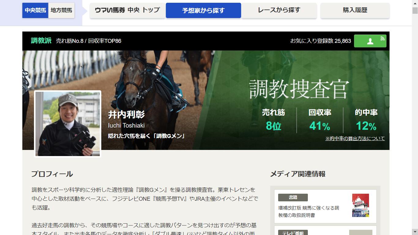 調教捜査官井内利影(netkeiba.com)の口コミ・評判・評価