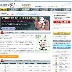 スゴウマROBOT Z(スゴウマロボットゼット)の口コミ・評判・評価