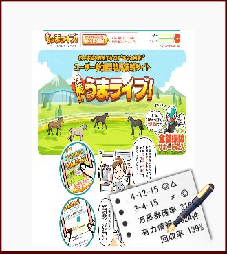 投稿!!うまライブ!の口コミ・評判・評価