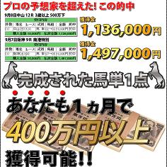 安田崇の競馬予想の口コミ・評判・評価